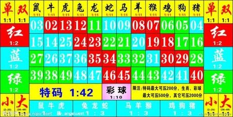 十二生肖年份年龄表属牛:十二生肖年份表和年龄