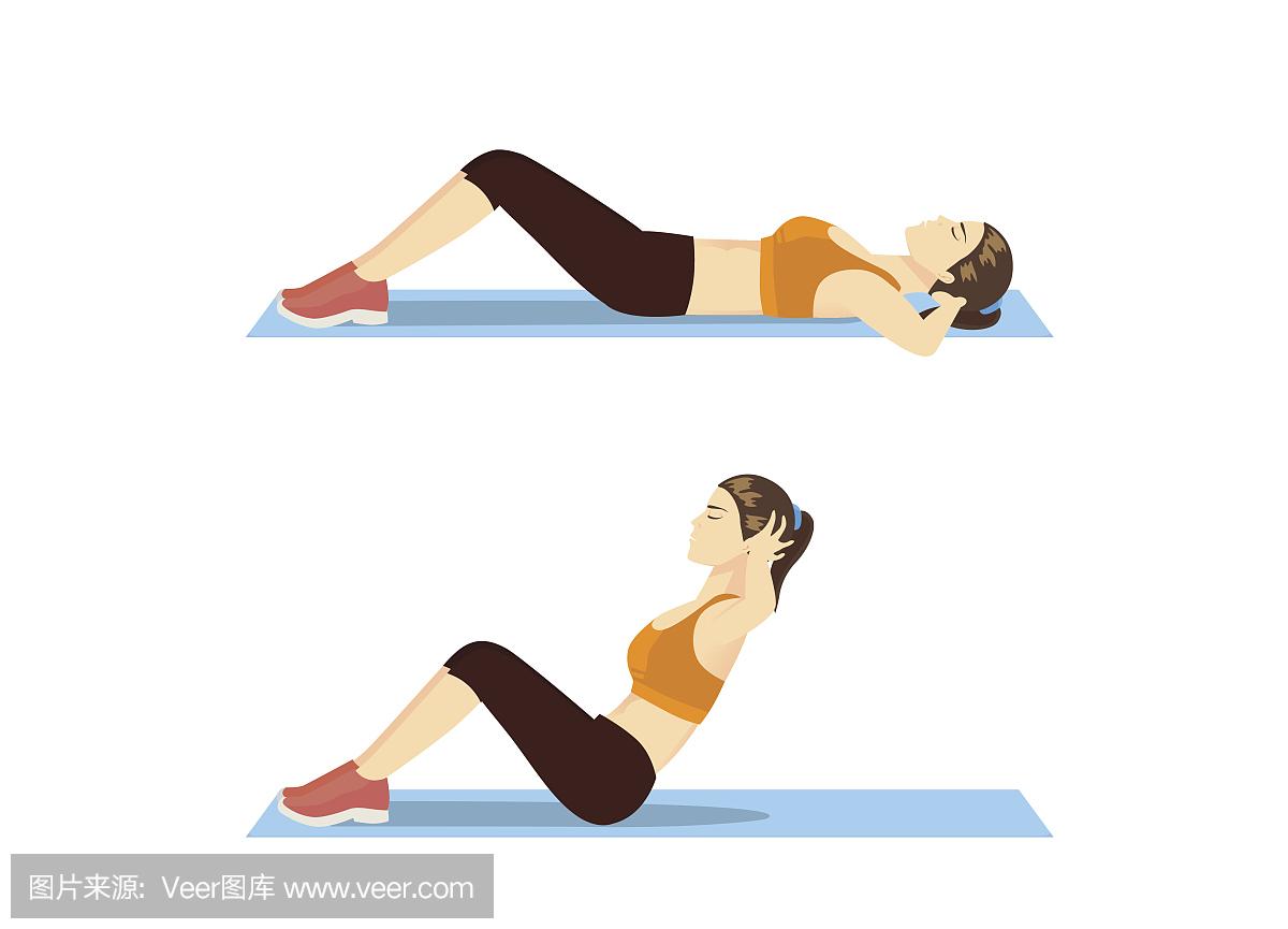 仰卧起坐是等肚子瘦了练好,还是肚子上有肉,多久出腹肌